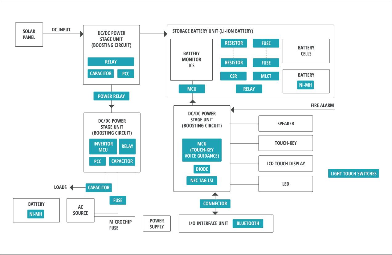 Wiring-diagram-ac-inverter-panasonic & Air Conditioner Brands ...