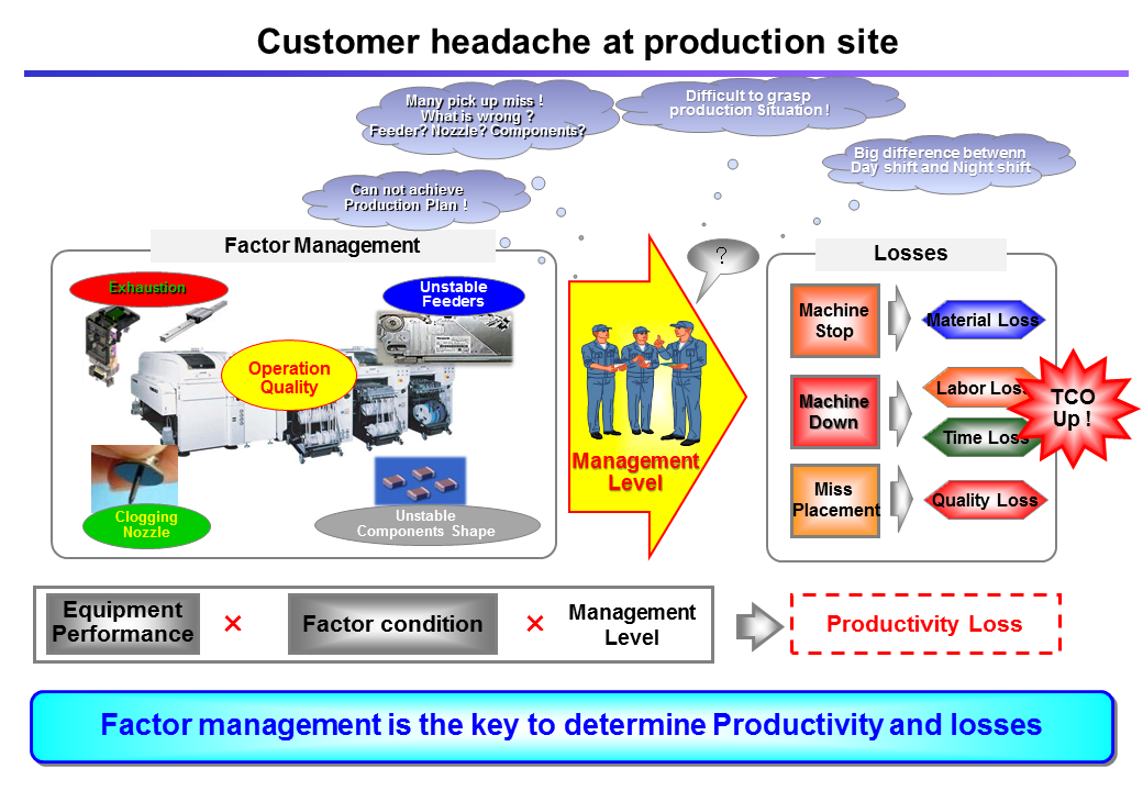 management a factor of production and