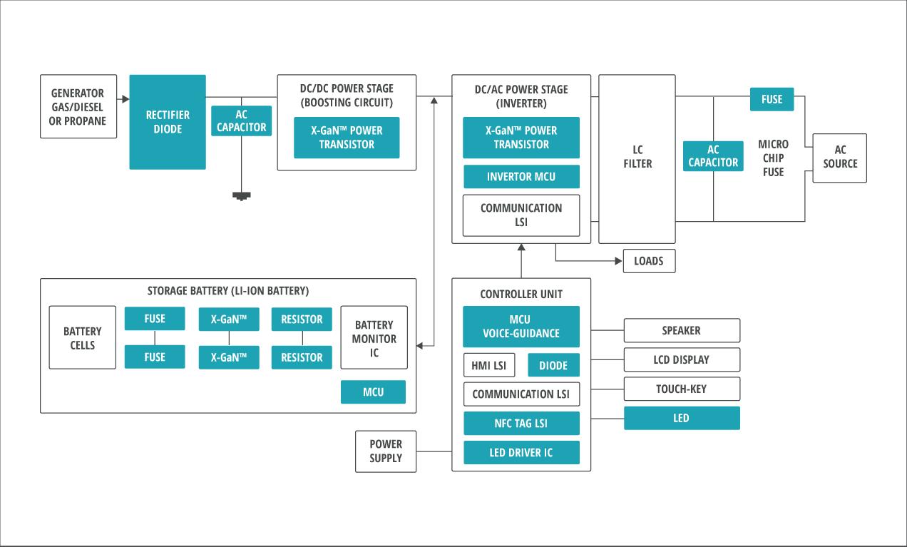Inverter Generator Diagram Circuit Schema Kipor Wiring Panasonic Industry Europe