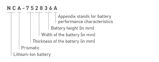 Panasonic Li-Ion Battery NCA-752836A Model Number Explanation Image