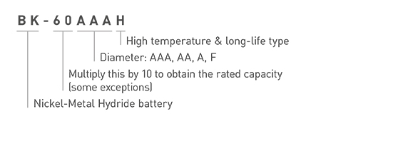 Panasonic Ni-MH Battery BK-60AAAH Model Number Explanation Image