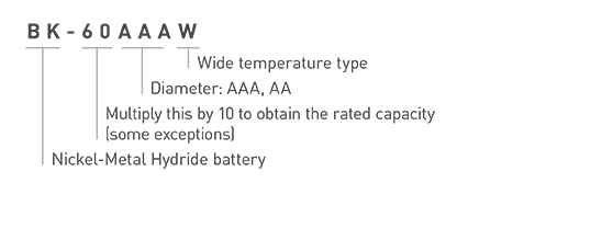Panasonic Ni-MH Battery BK-60AAAW Model Number Explanation Image