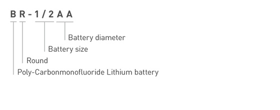 Panasonic Lithium Battery BR-1/2AA Model Number Explanation Image