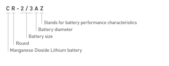 Panasonic Lithium Battery CR-2/3AZ Model Number Explanation Image