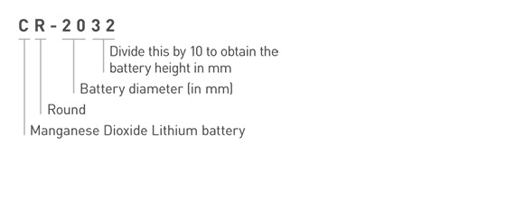 Panasonic Lithium Battery CR-2032 Model Number Explanation Image