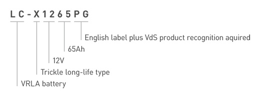 Panasonic VRLA Battery LC-X1265PG Model Number Explanation Image