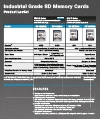 Panasconic SD Memory Cards Product Leaflet