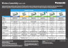 Panasonic Wireless Connectivity Product Leaflet
